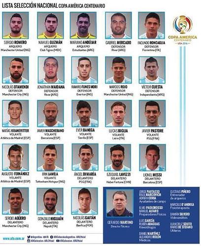 阿根廷公布2016美洲杯大名单