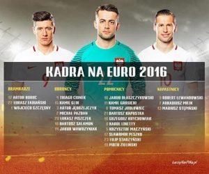波兰2016欧洲杯23人大名单