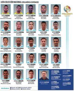 阿根廷百年美洲杯23人大名单